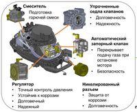 Лодочный мотор Mercury F5MH LPG - фото 4